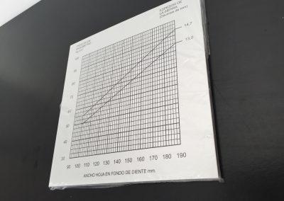 Placas para instrumentación